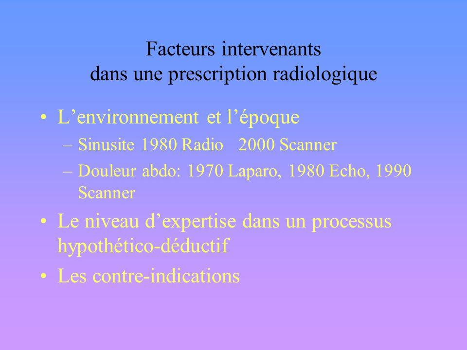 Facteurs intervenants dans une prescription radiologique