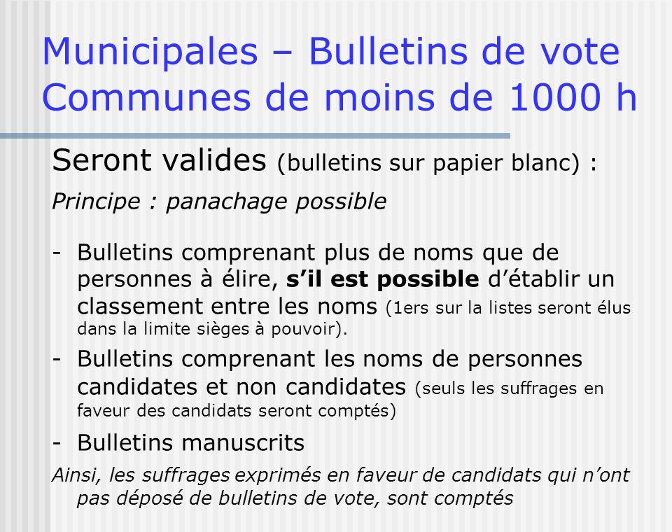 Municipales – Bulletins de vote Communes de moins de 1000 h