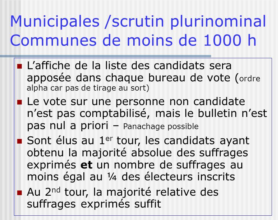 Municipales /scrutin plurinominal Communes de moins de 1000 h