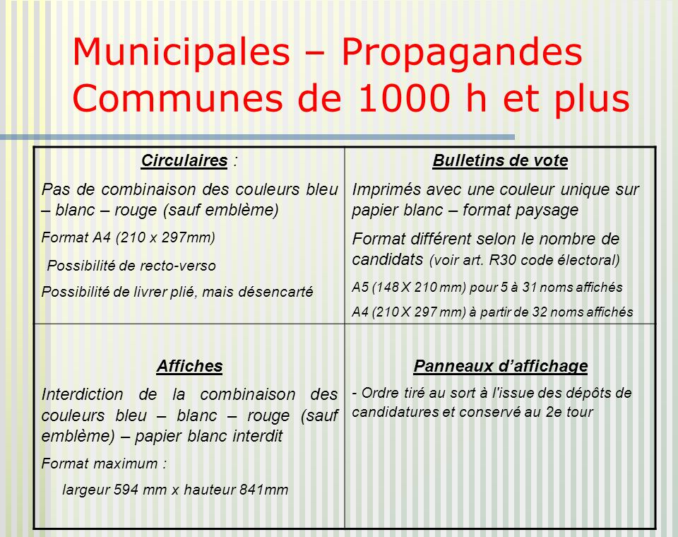 Municipales – Propagandes Communes de 1000 h et plus
