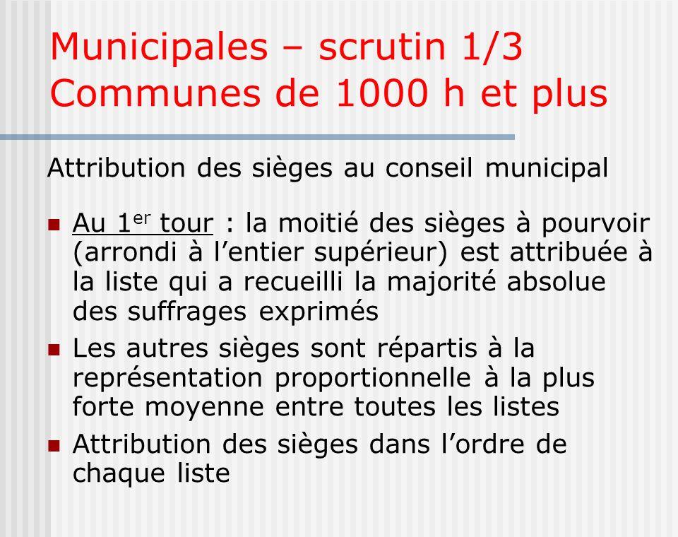 Municipales – scrutin 1/3 Communes de 1000 h et plus