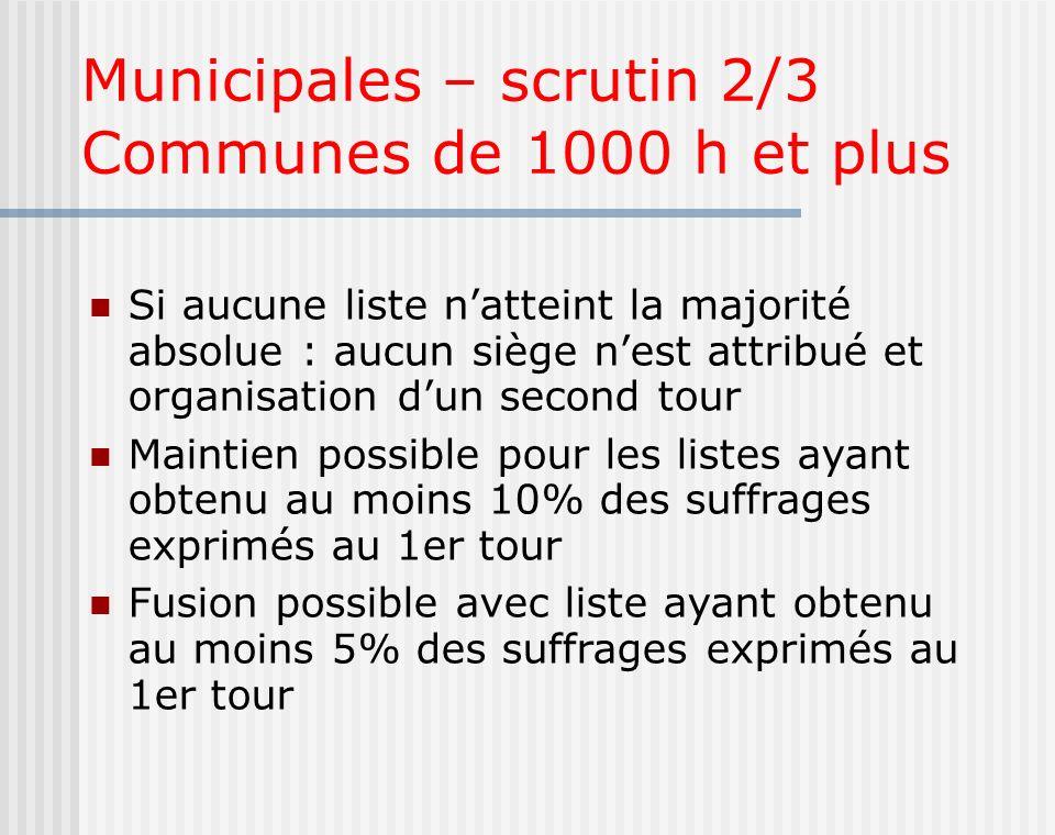 Municipales – scrutin 2/3 Communes de 1000 h et plus