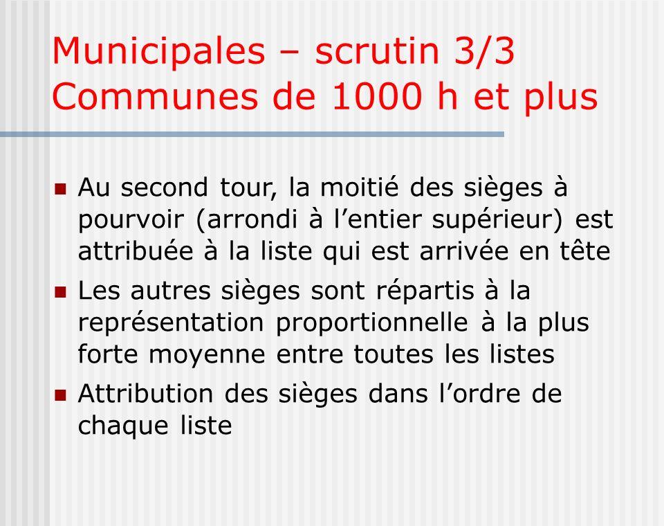 Municipales – scrutin 3/3 Communes de 1000 h et plus