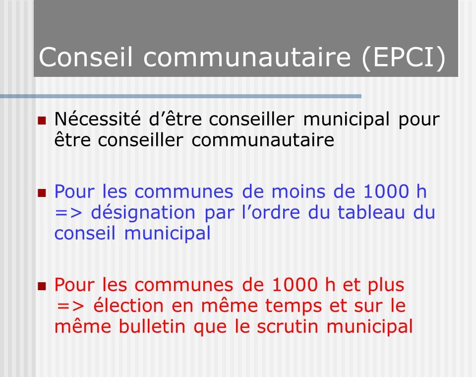 Conseil communautaire (EPCI)