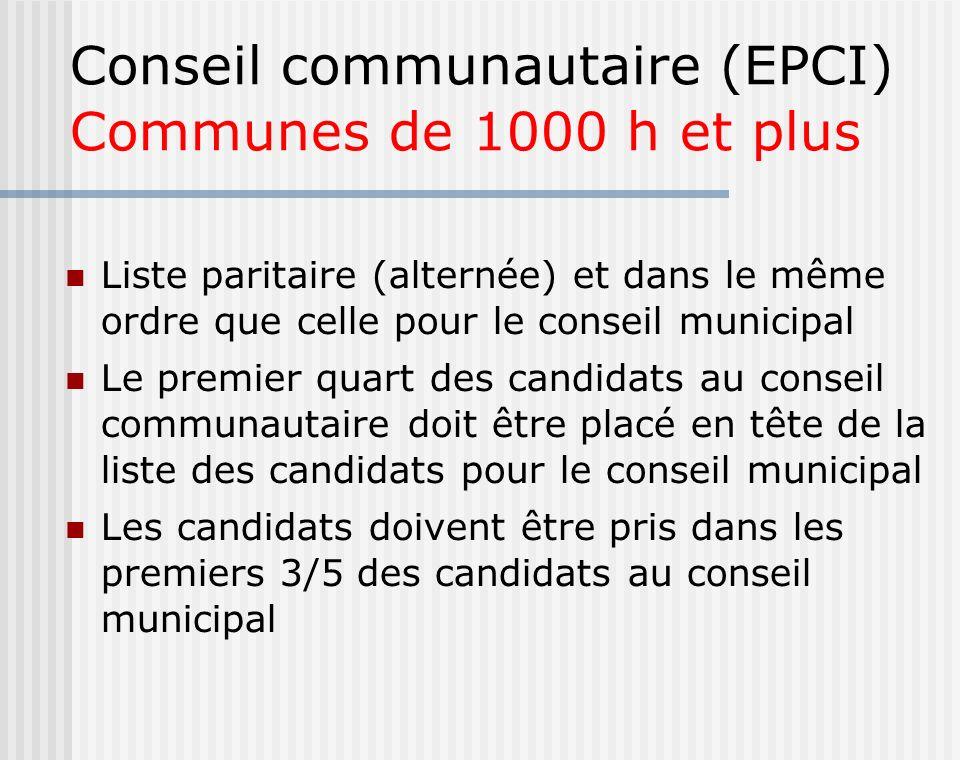 Conseil communautaire (EPCI) Communes de 1000 h et plus