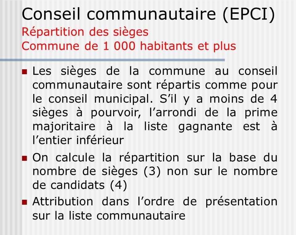 Conseil communautaire (EPCI) Répartition des sièges Commune de 1 000 habitants et plus