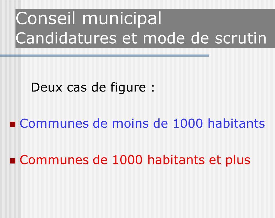 Conseil municipal Candidatures et mode de scrutin