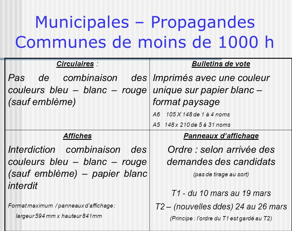 Municipales – Propagandes Communes de moins de 1000 h