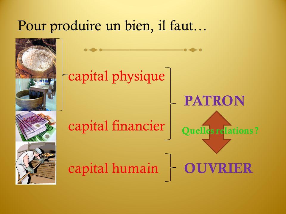 Pour produire un bien, il faut… capital physique PATRON capital financier capital humain OUVRIER