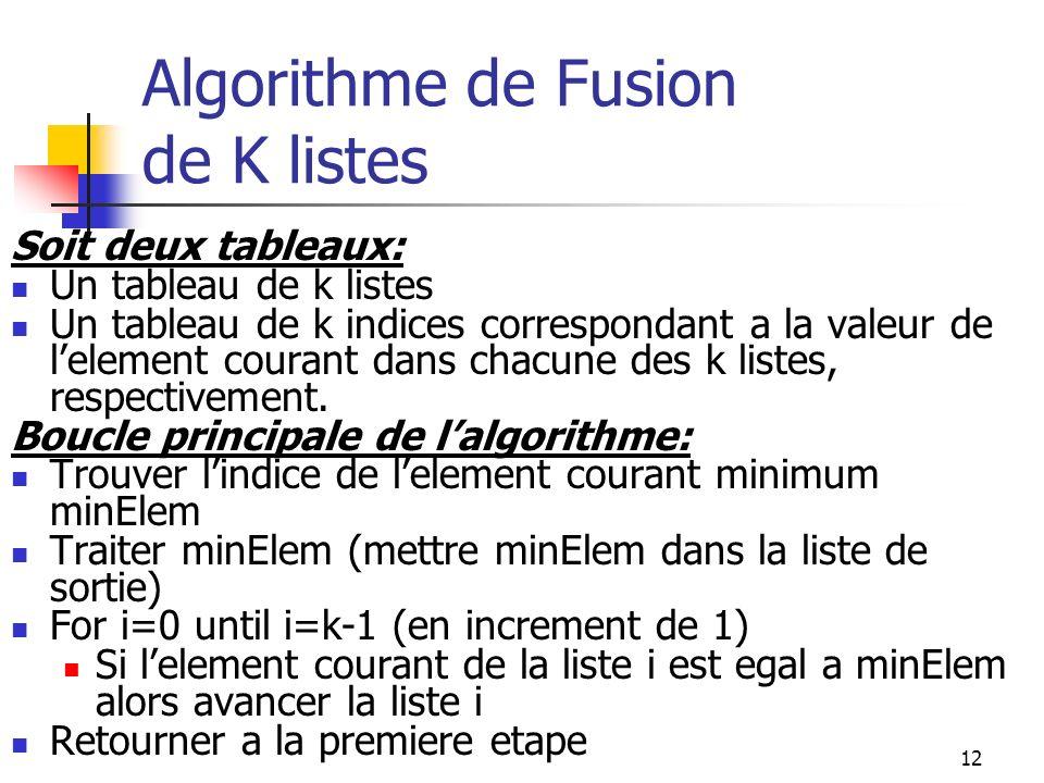 Algorithme de Fusion de K listes
