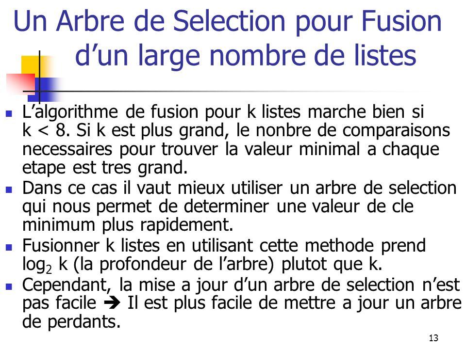 Un Arbre de Selection pour Fusion d'un large nombre de listes