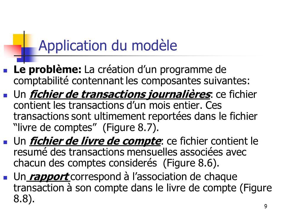 Application du modèle Le problème: La création d'un programme de comptabilité contennant les composantes suivantes: