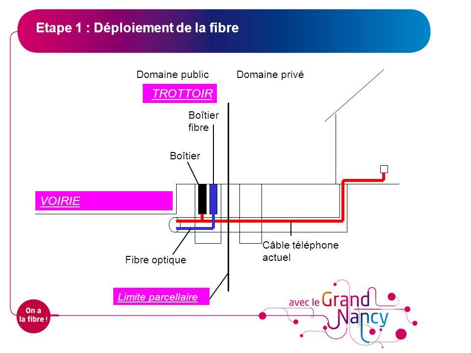 Etape 1 : Déploiement de la fibre