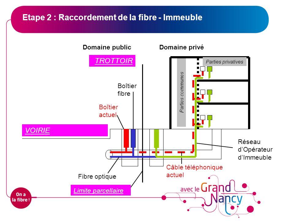 Etape 2 : Raccordement de la fibre - Immeuble
