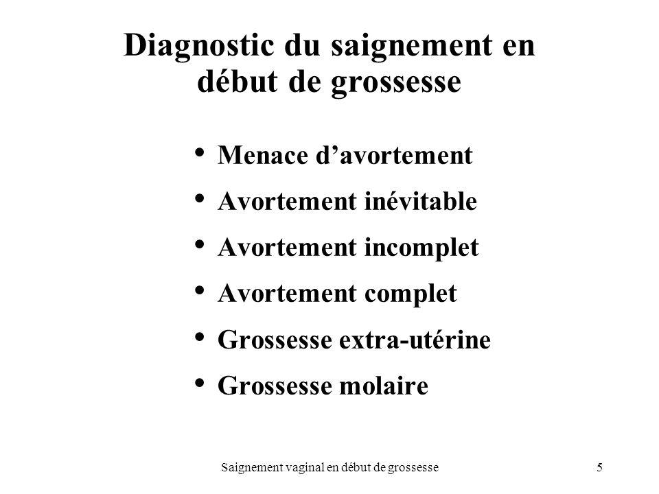 Diagnostic du saignement en début de grossesse