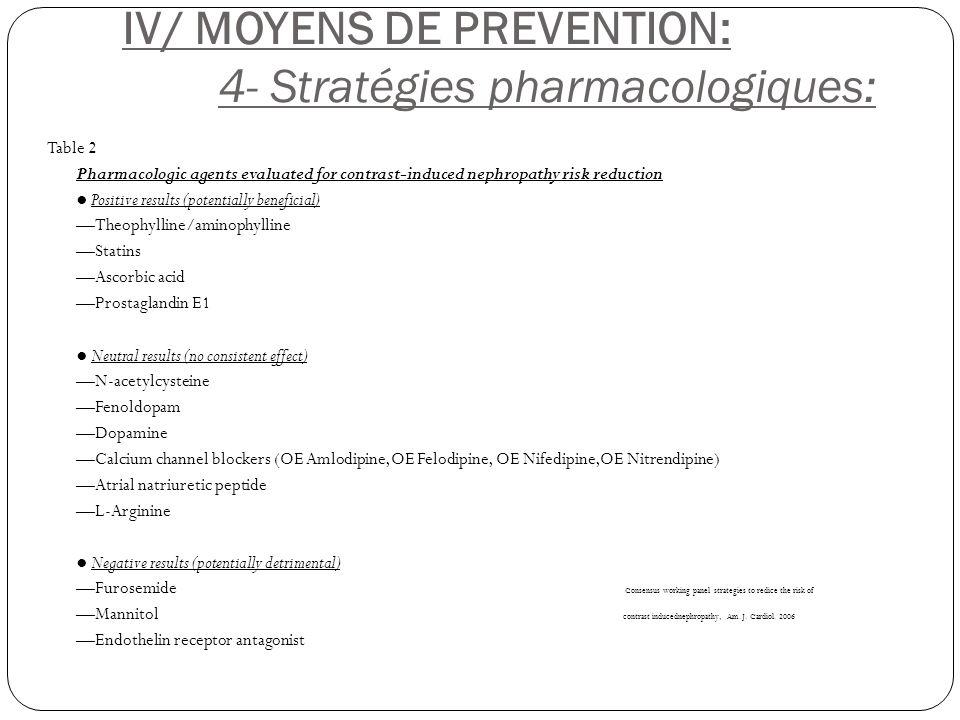 IV/ MOYENS DE PREVENTION: 4- Stratégies pharmacologiques: