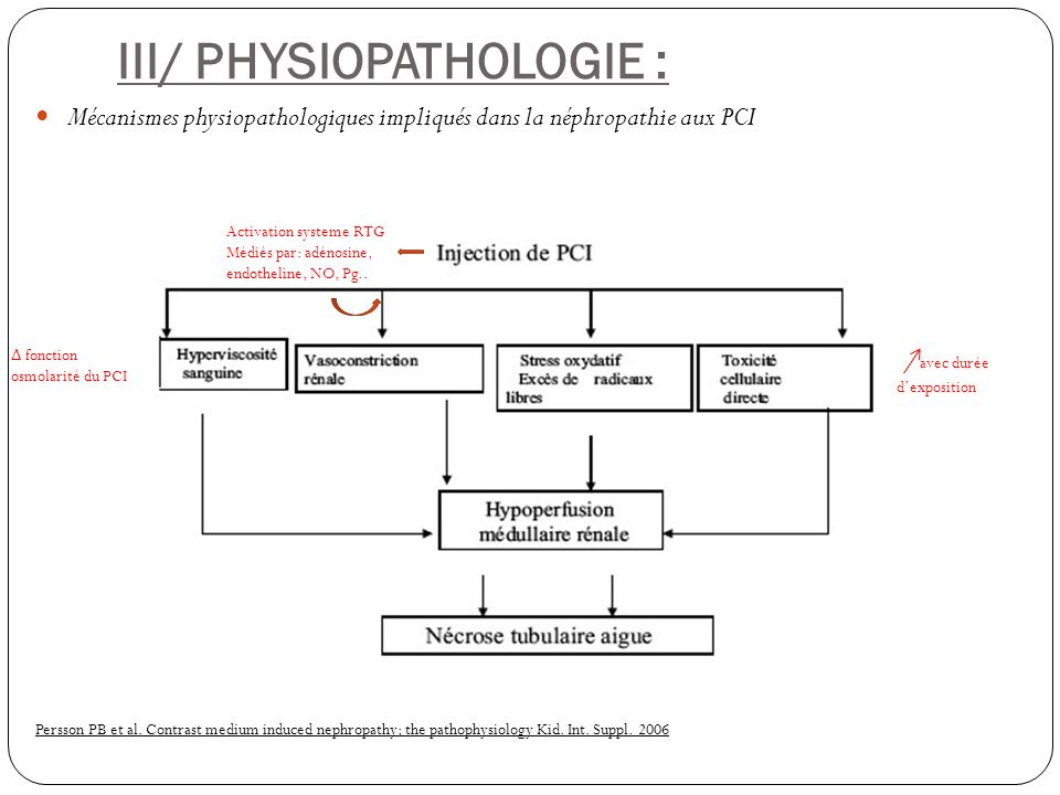 III/ PHYSIOPATHOLOGIE :