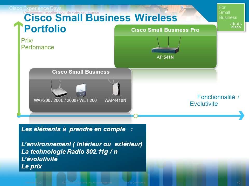 Cisco Small Business Wireless Portfolio
