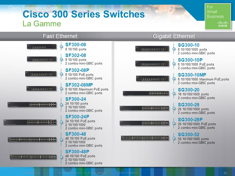 Cisco 300 Series Switches La Gamme