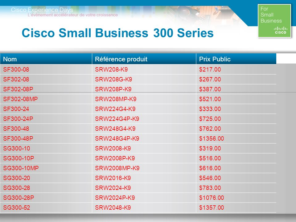 Cisco Small Business 300 Series