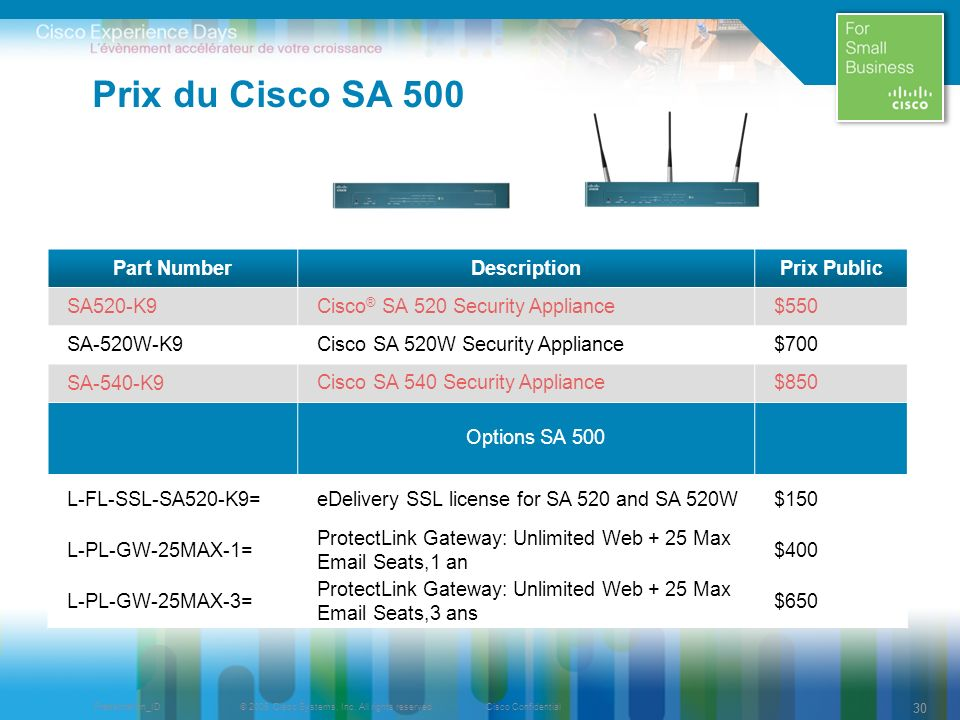 Prix du Cisco SA 500 Part Number Description Prix Public SA520-K9