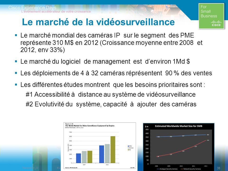 Le marché de la vidéosurveillance