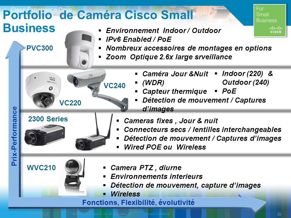 Portfolio de Caméra Cisco Small Business