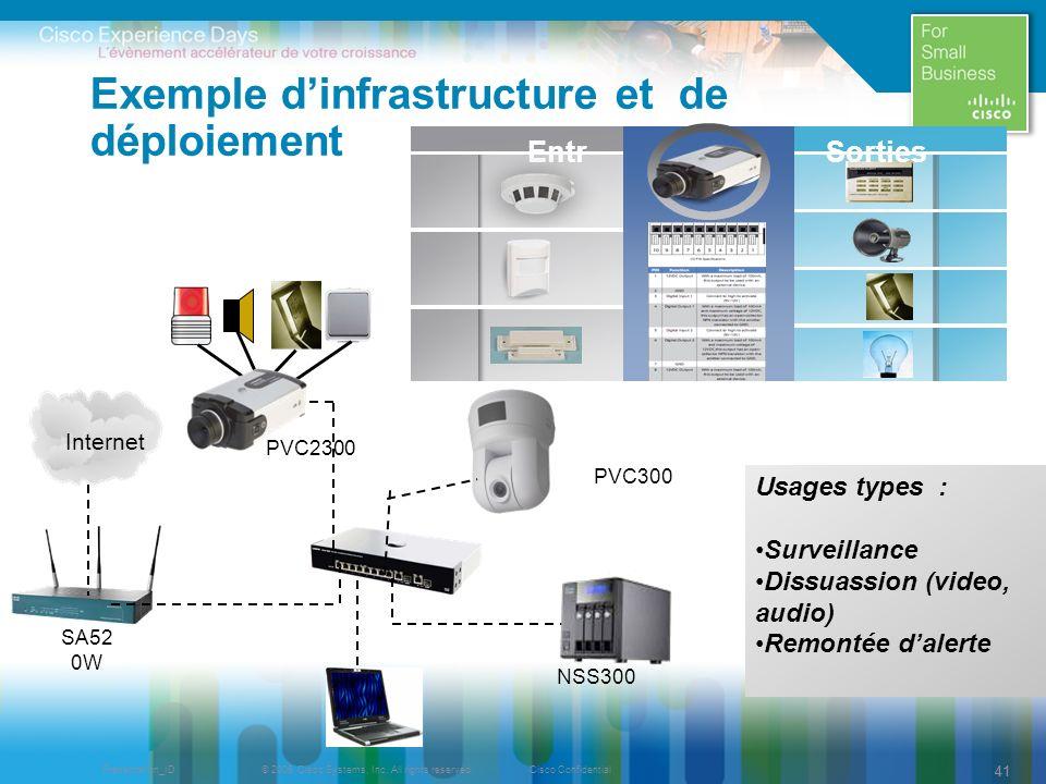 Exemple d'infrastructure et de déploiement