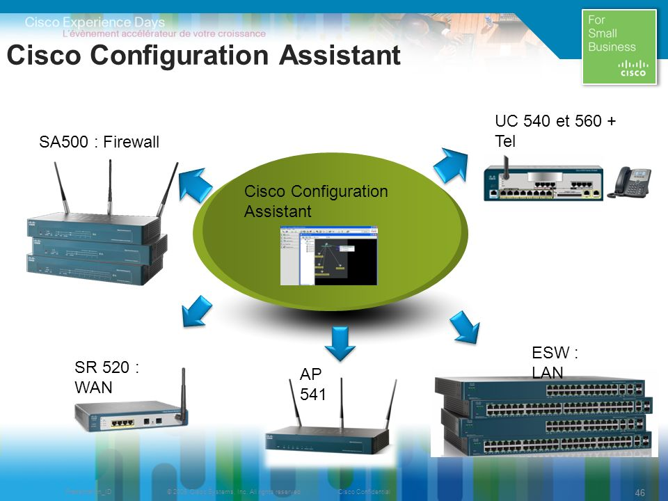 Cisco Configuration Assistant