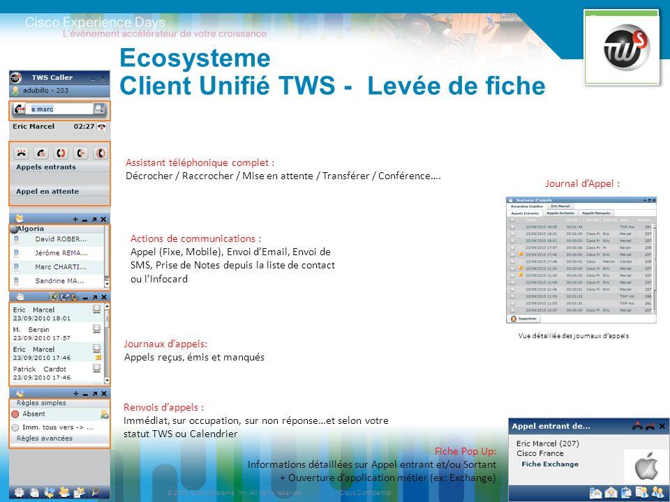 Ecosysteme Client Unifié TWS - Levée de fiche