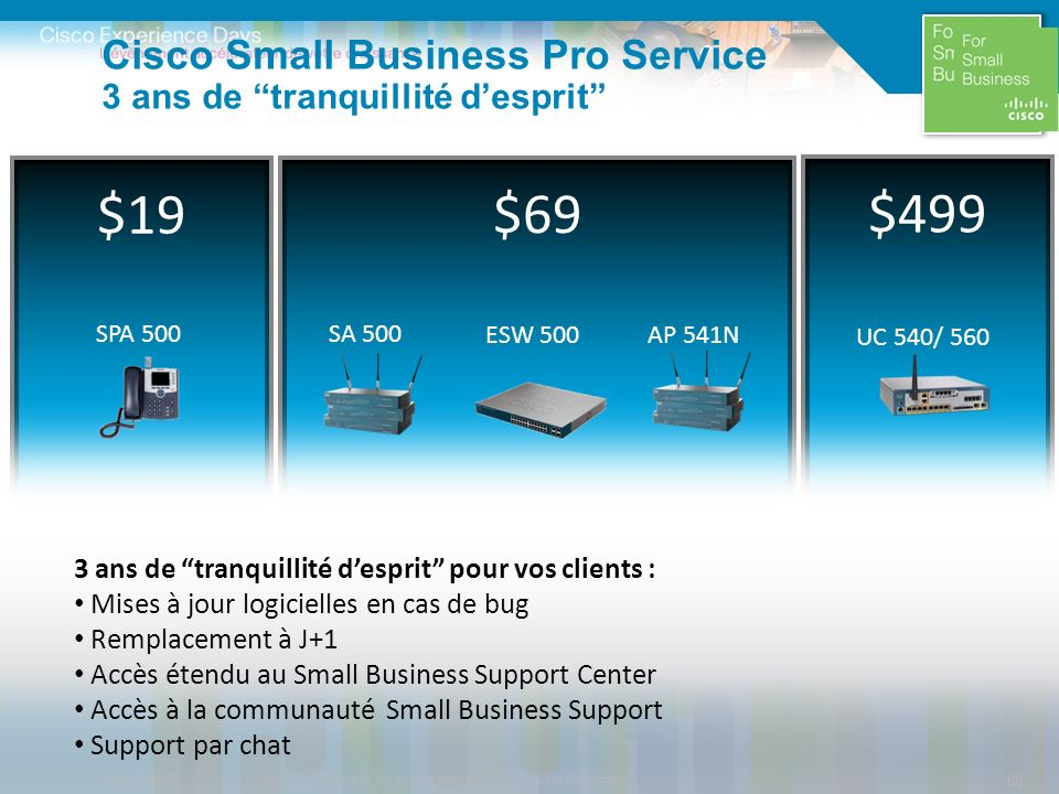 Cisco Small Business Pro Service 3 ans de tranquillité d'esprit