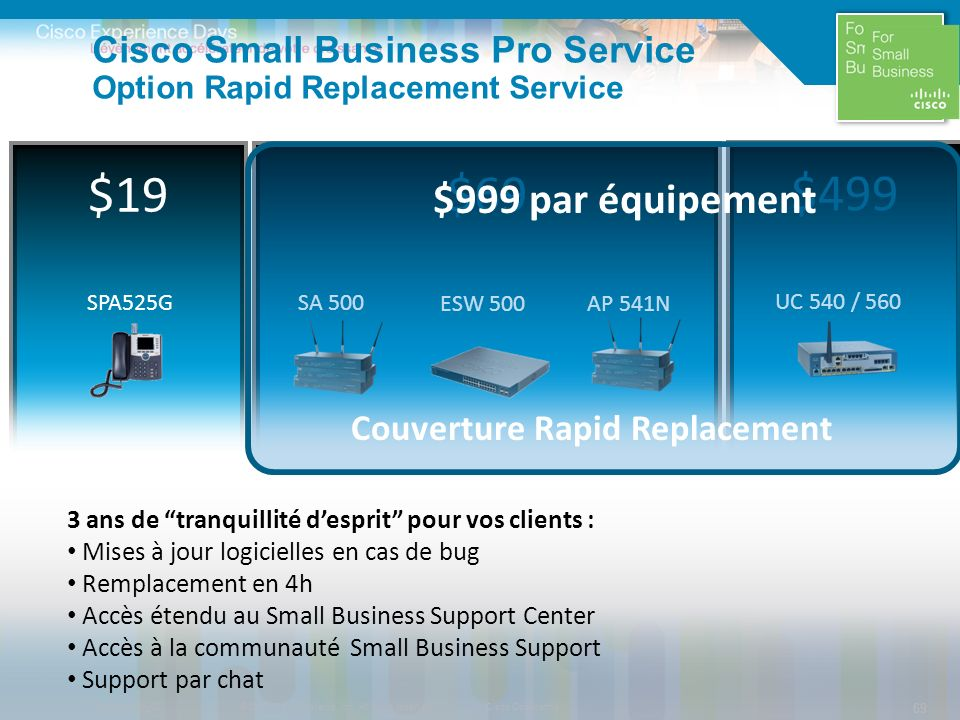 Cisco Small Business Pro Service Option Rapid Replacement Service