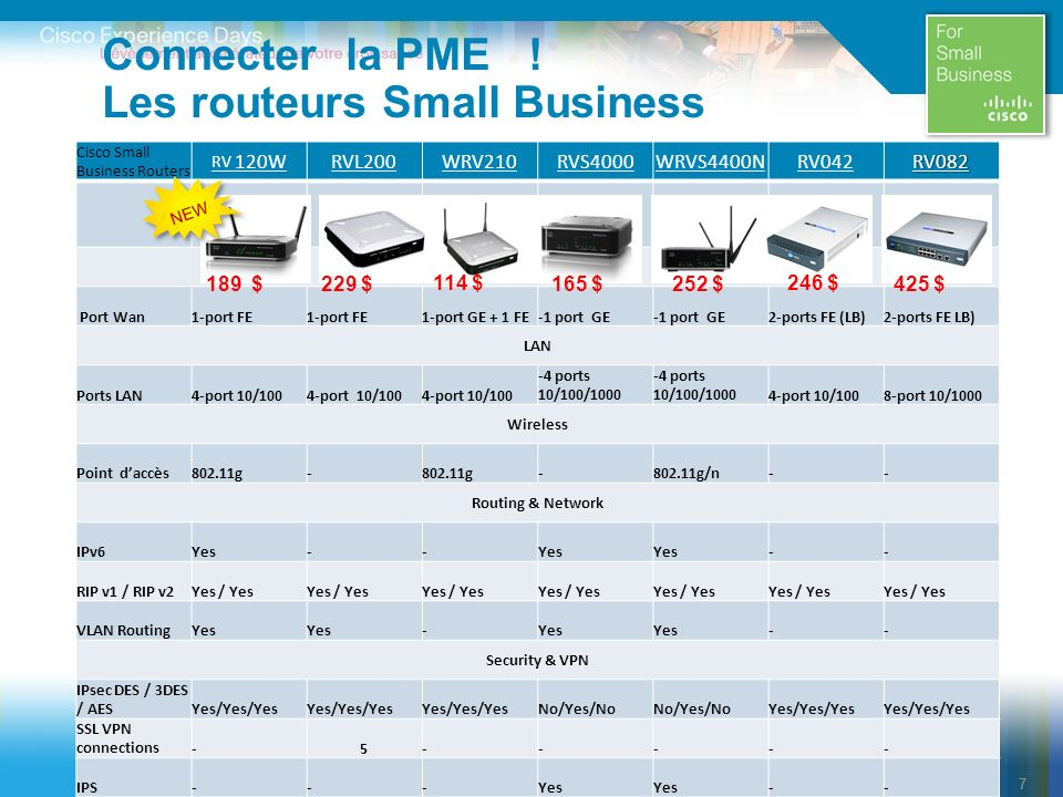 Connecter la PME ! Les routeurs Small Business