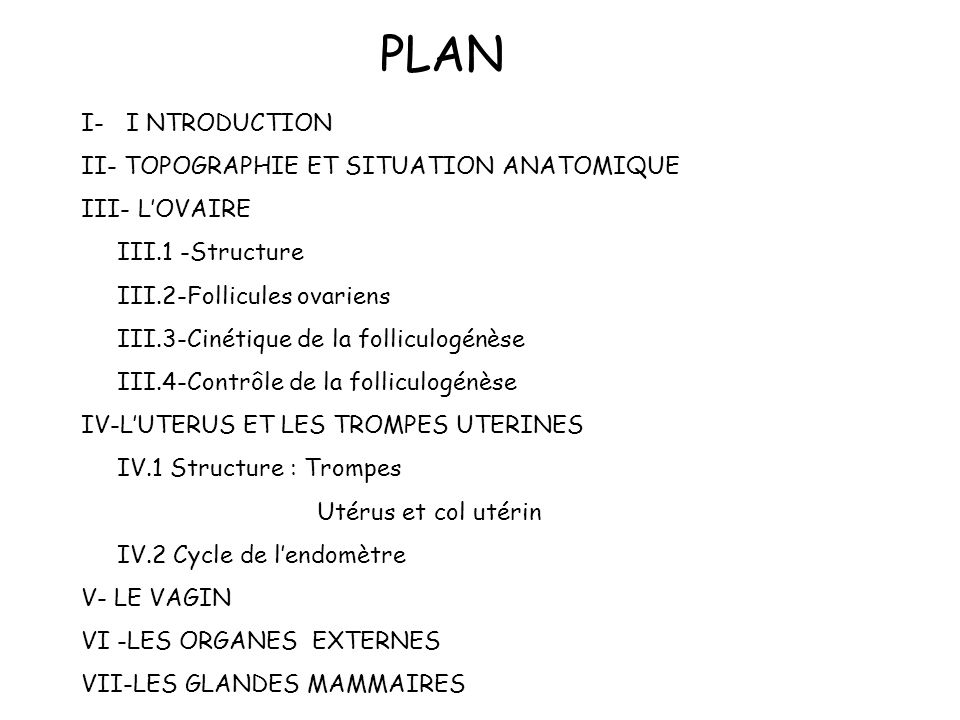 PLAN I- I NTRODUCTION II- TOPOGRAPHIE ET SITUATION ANATOMIQUE