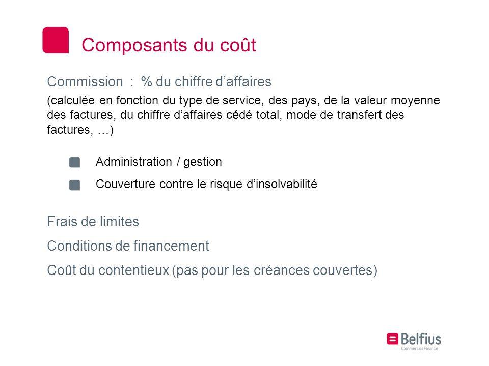 Composants du coût Commission : % du chiffre d'affaires