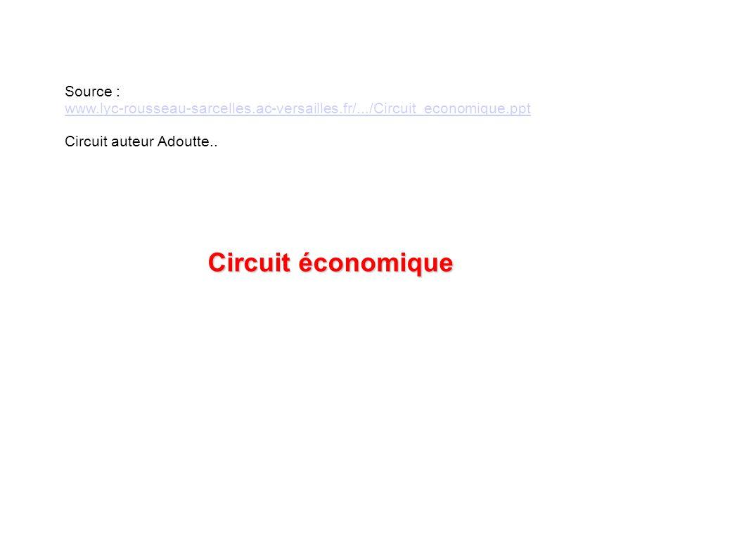Circuit économique Source :