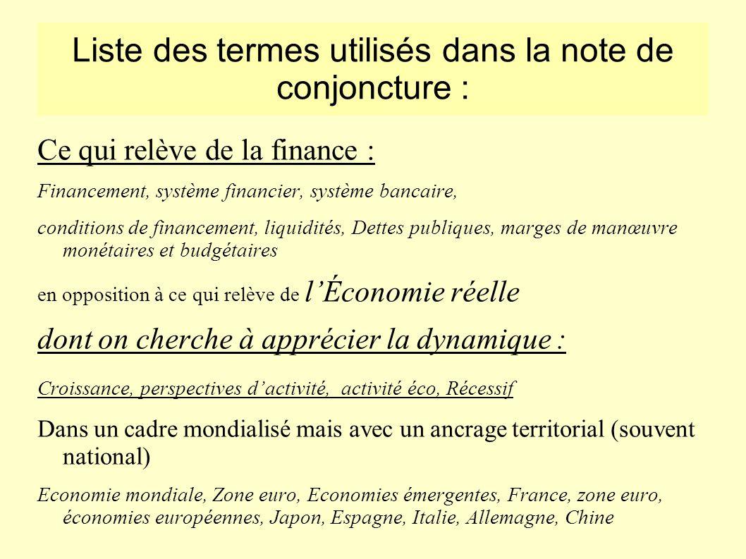 Liste des termes utilisés dans la note de conjoncture :