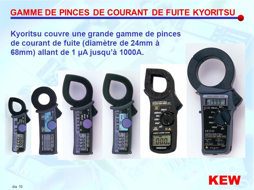 KEW GAMME DE PINCES DE COURANT DE FUITE KYORITSU
