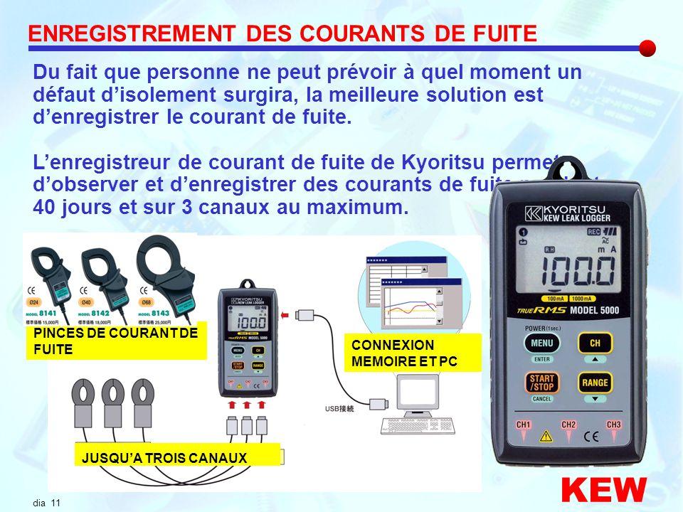 KEW ENREGISTREMENT DES COURANTS DE FUITE