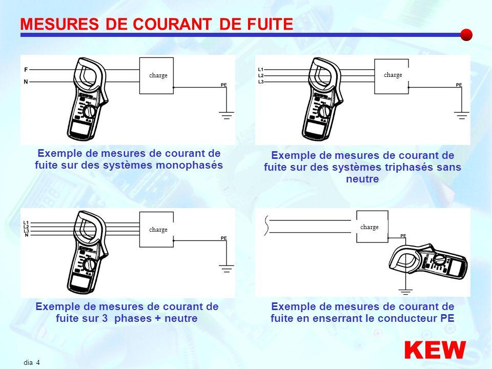 KEW MESURES DE COURANT DE FUITE