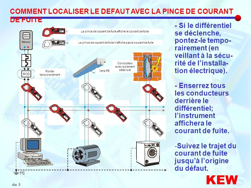 KEW COMMENT LOCALISER LE DEFAUT AVEC LA PINCE DE COURANT DE FUITE