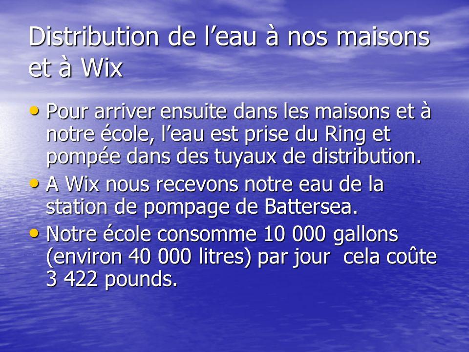 Distribution de l'eau à nos maisons et à Wix