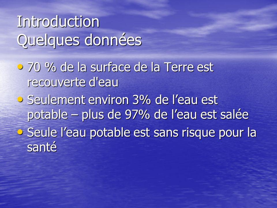 Introduction Quelques données
