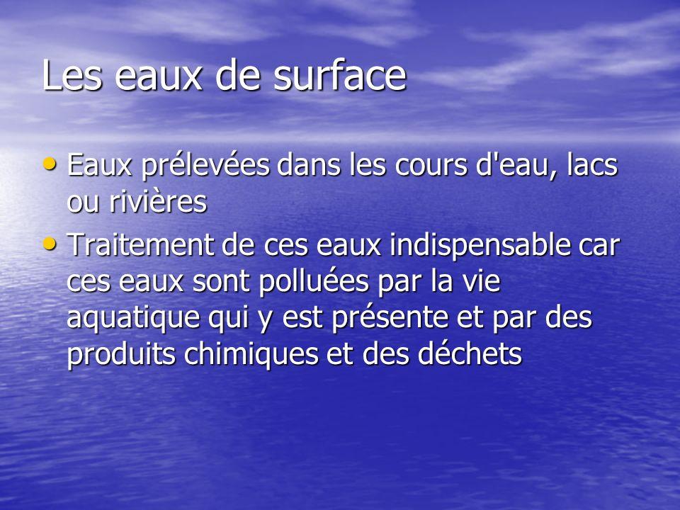 Les eaux de surface Eaux prélevées dans les cours d eau, lacs ou rivières.