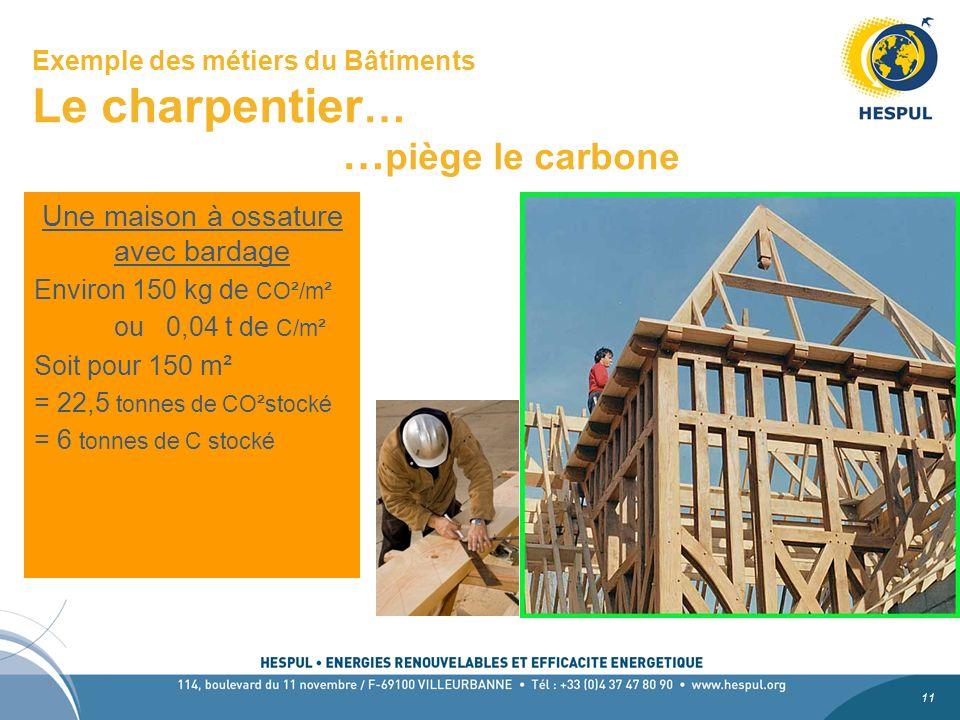 Exemple des métiers du Bâtiments Le charpentier… …piège le carbone