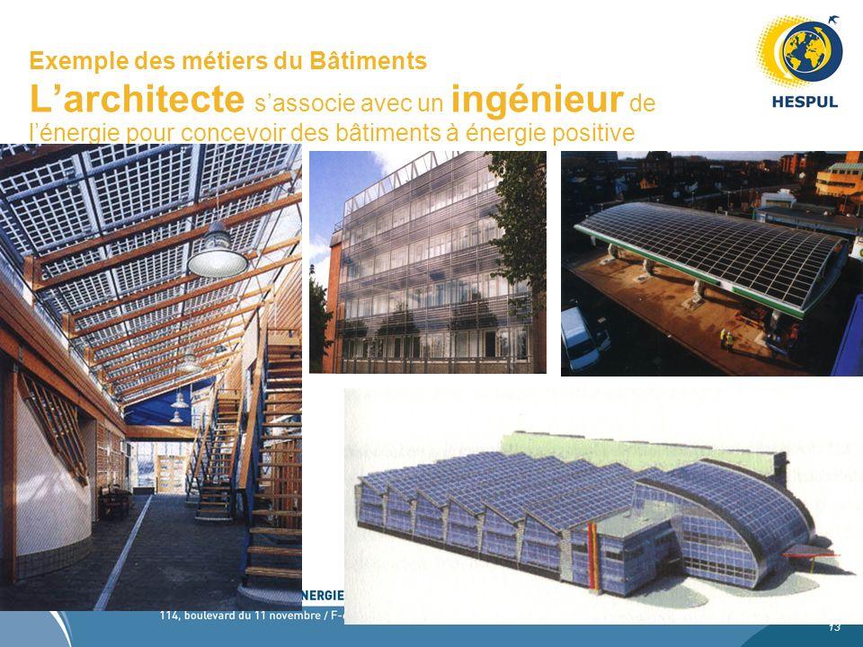 Exemple des métiers du Bâtiments L'architecte s'associe avec un ingénieur de l'énergie pour concevoir des bâtiments à énergie positive