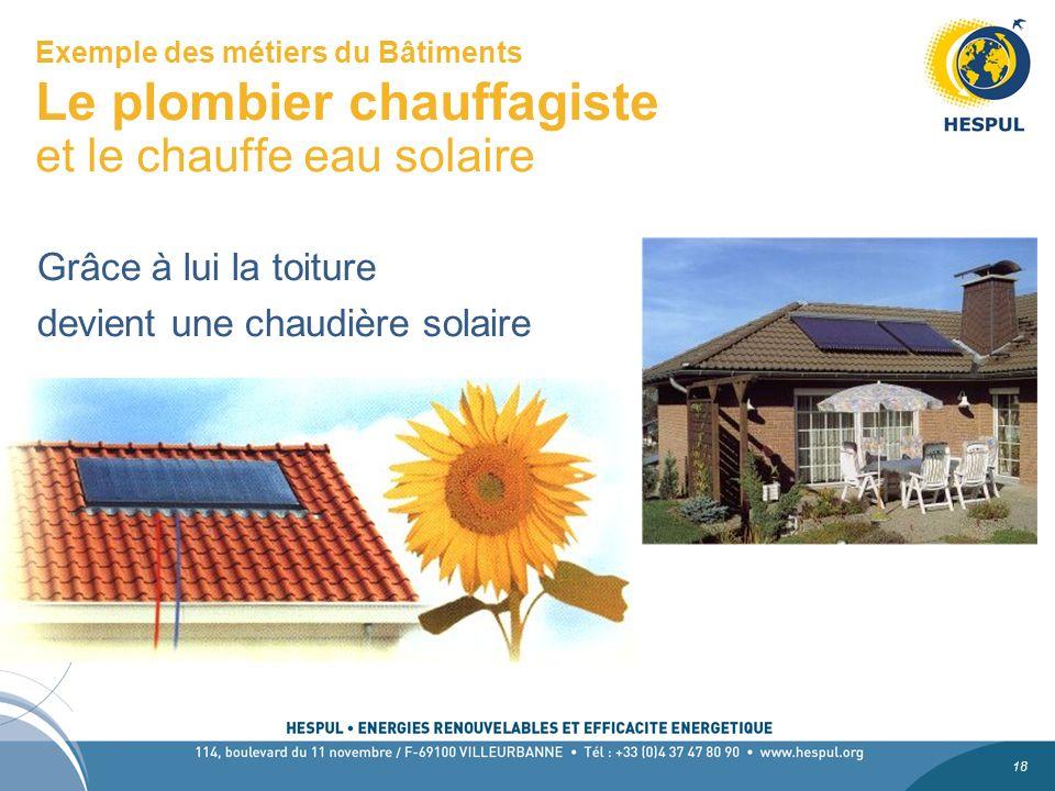 devient une chaudière solaire