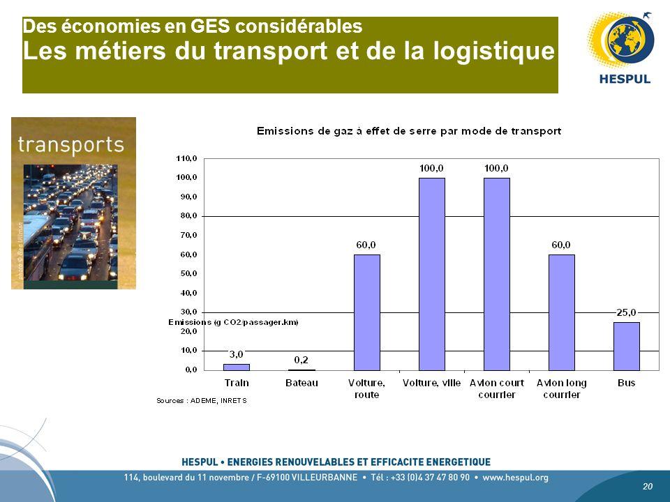 Des économies en GES considérables Les métiers du transport et de la logistique