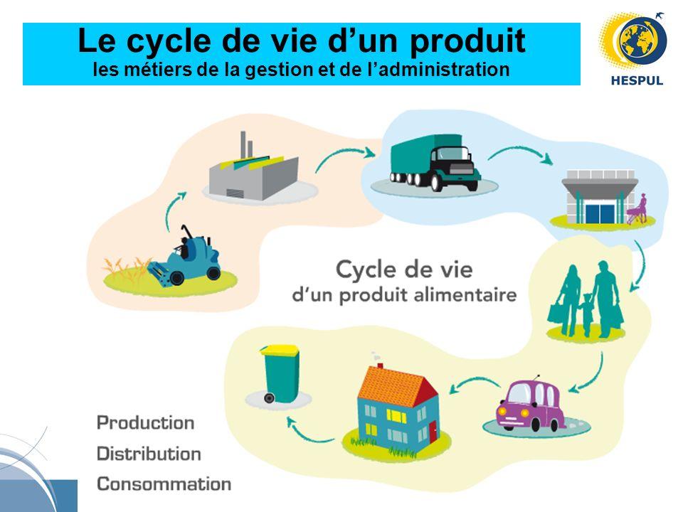 Le cycle de vie d'un produit les métiers de la gestion et de l'administration