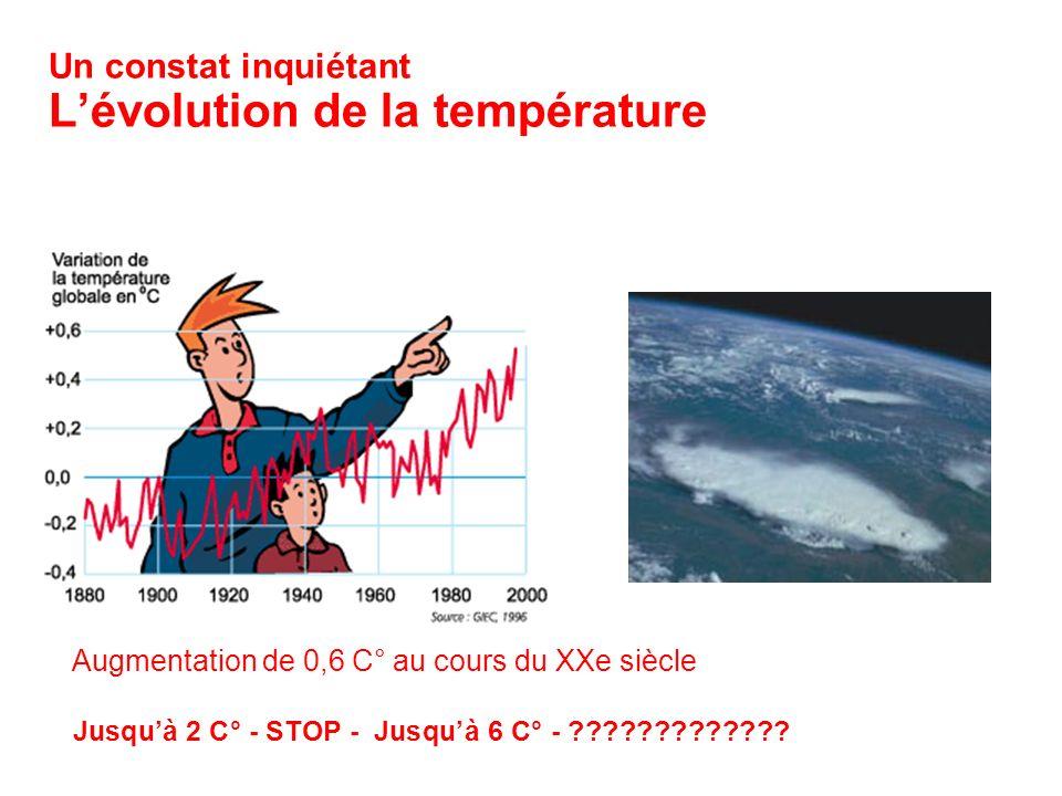 Un constat inquiétant L'évolution de la température